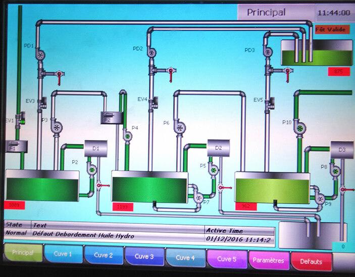 Tableau de commande pour la gestion centralisée du lubrifiant
